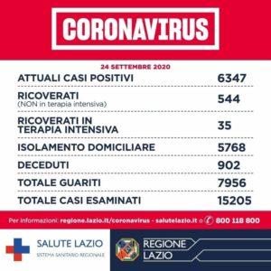 Coronavirus 24 Settembre