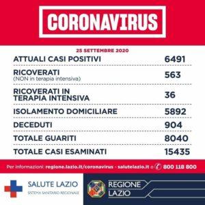 Coronavirus Lazio